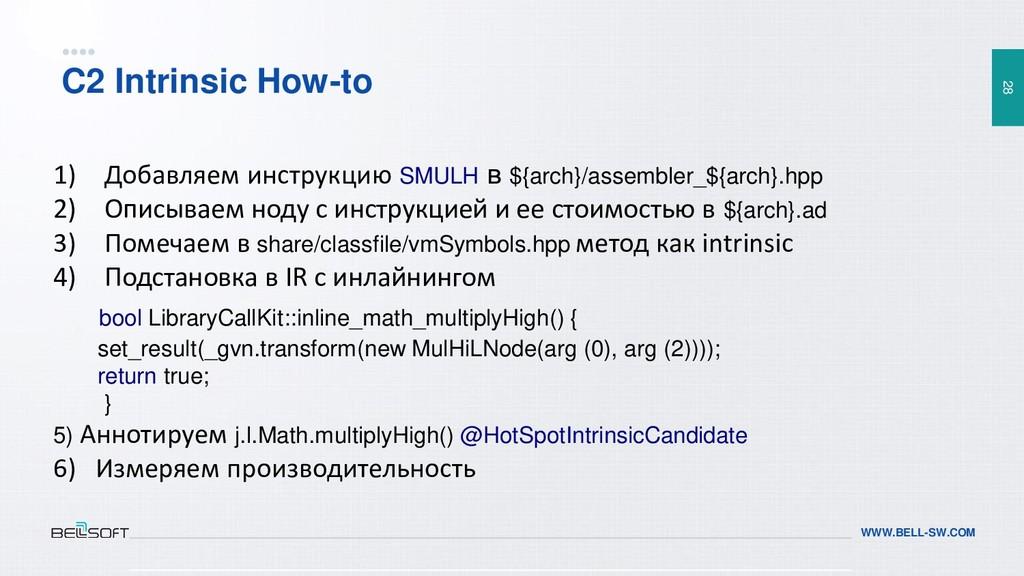 28 WWW.BELL-SW.COM C2 Intrinsic How-to 1) Добав...