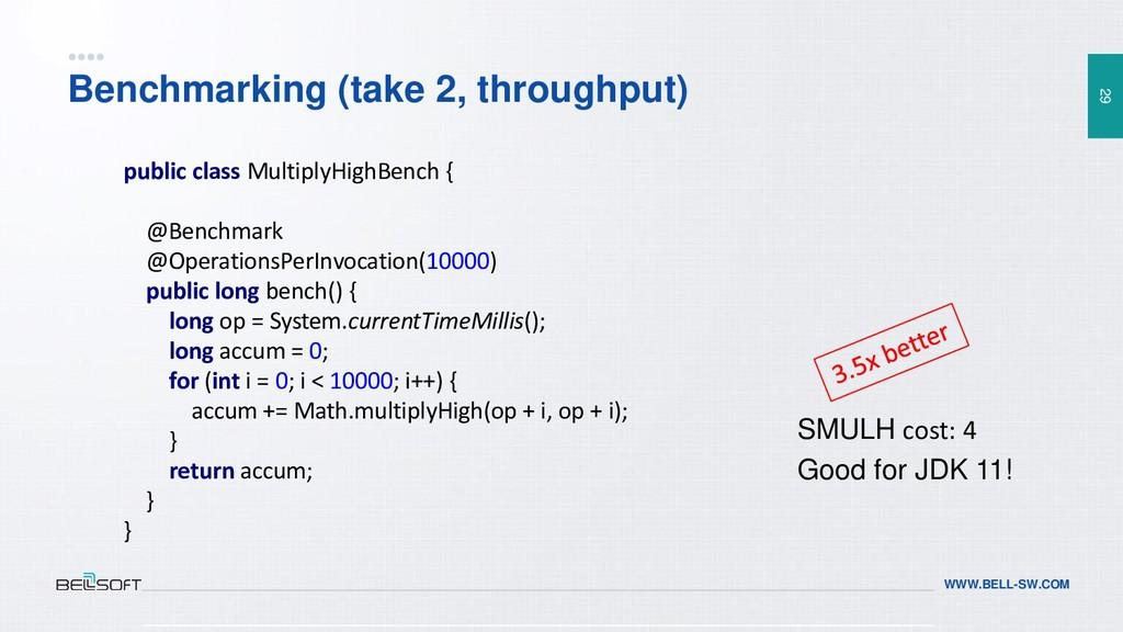 29 WWW.BELL-SW.COM Benchmarking (take 2, throug...