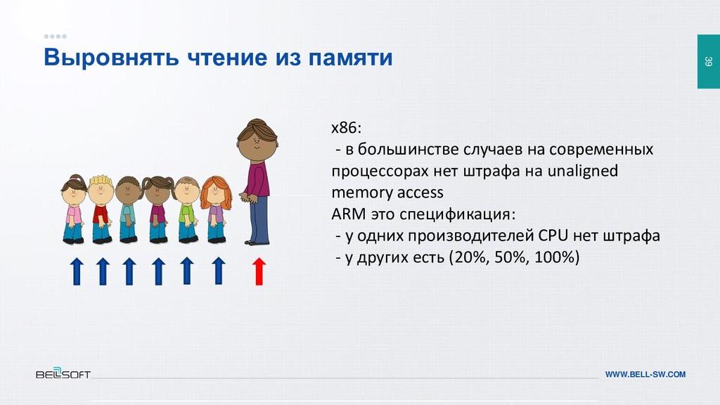 39 WWW.BELL-SW.COM Выровнять чтение из памяти x...