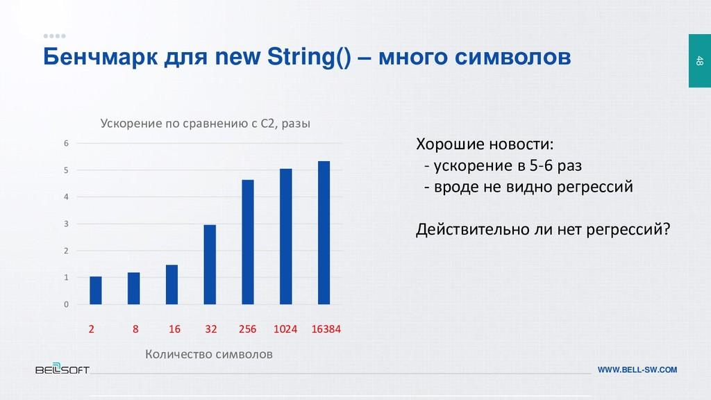 48 WWW.BELL-SW.COM Бенчмарк для new String() – ...