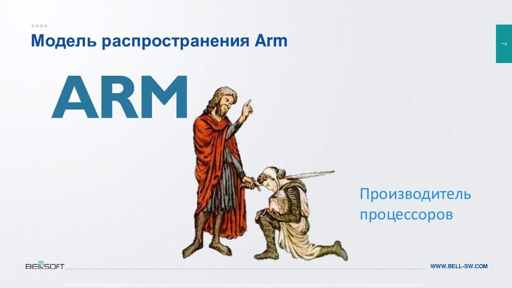 7 WWW.BELL-SW.COM Модель распространения Arm Пр...