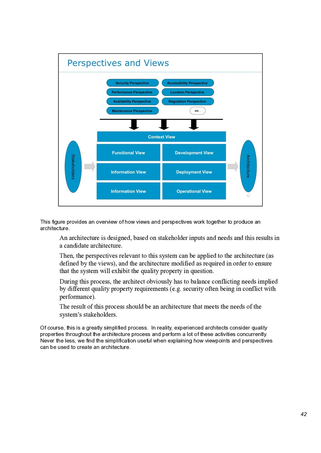 42 This figure provides an overview of how view...