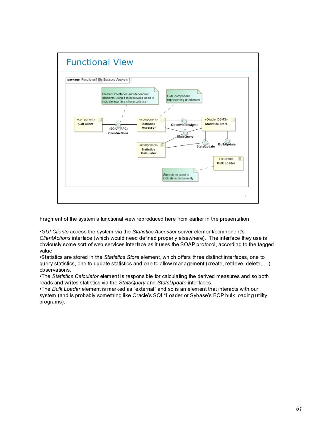 51 Fragment of the system's functional view rep...