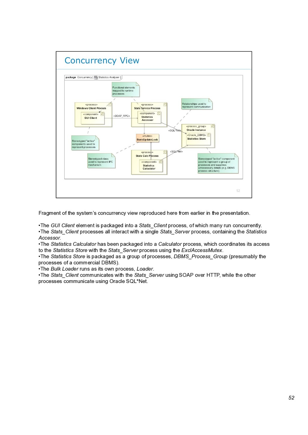 52 Fragment of the system's concurrency view re...