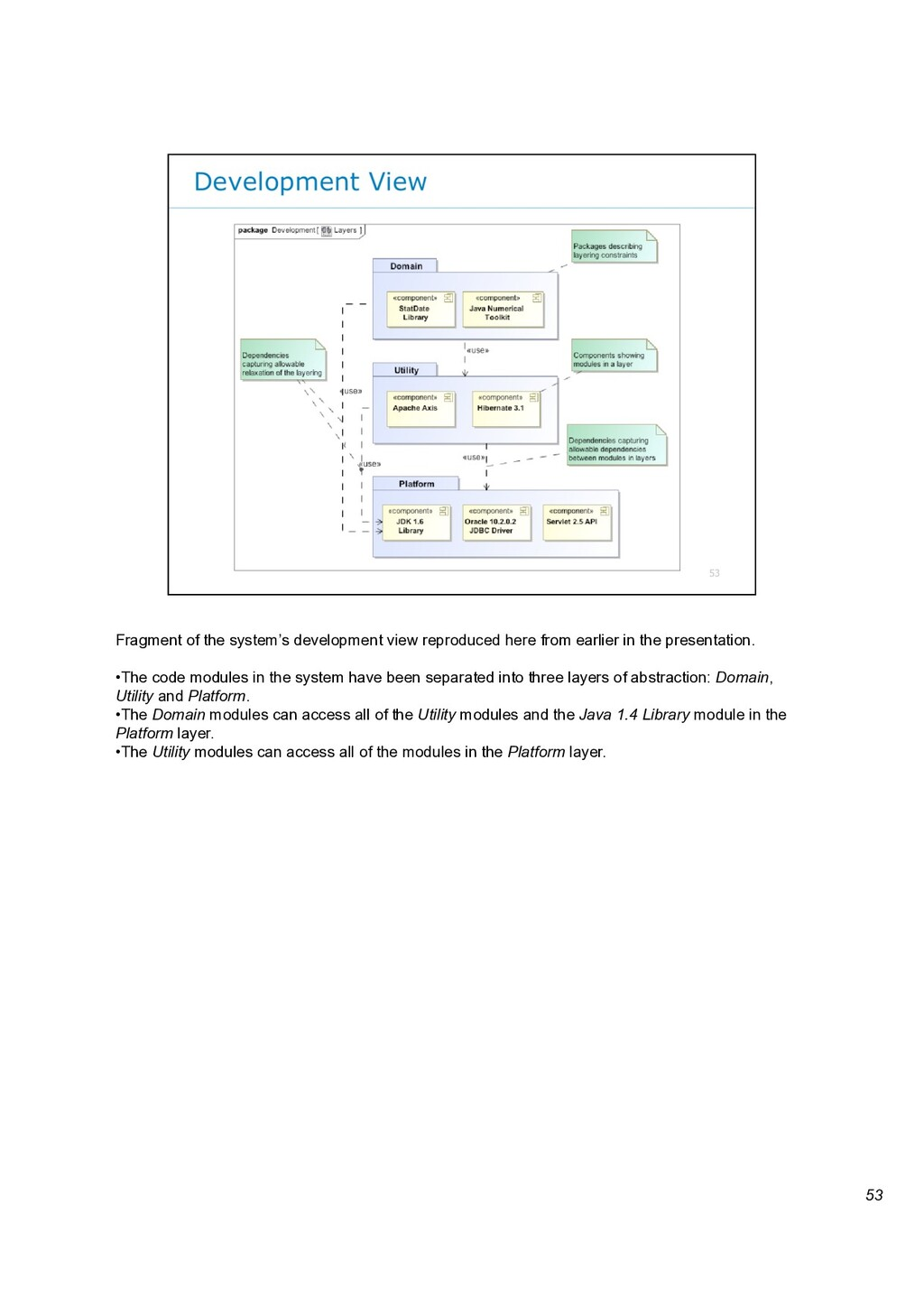 53 Fragment of the system's development view re...