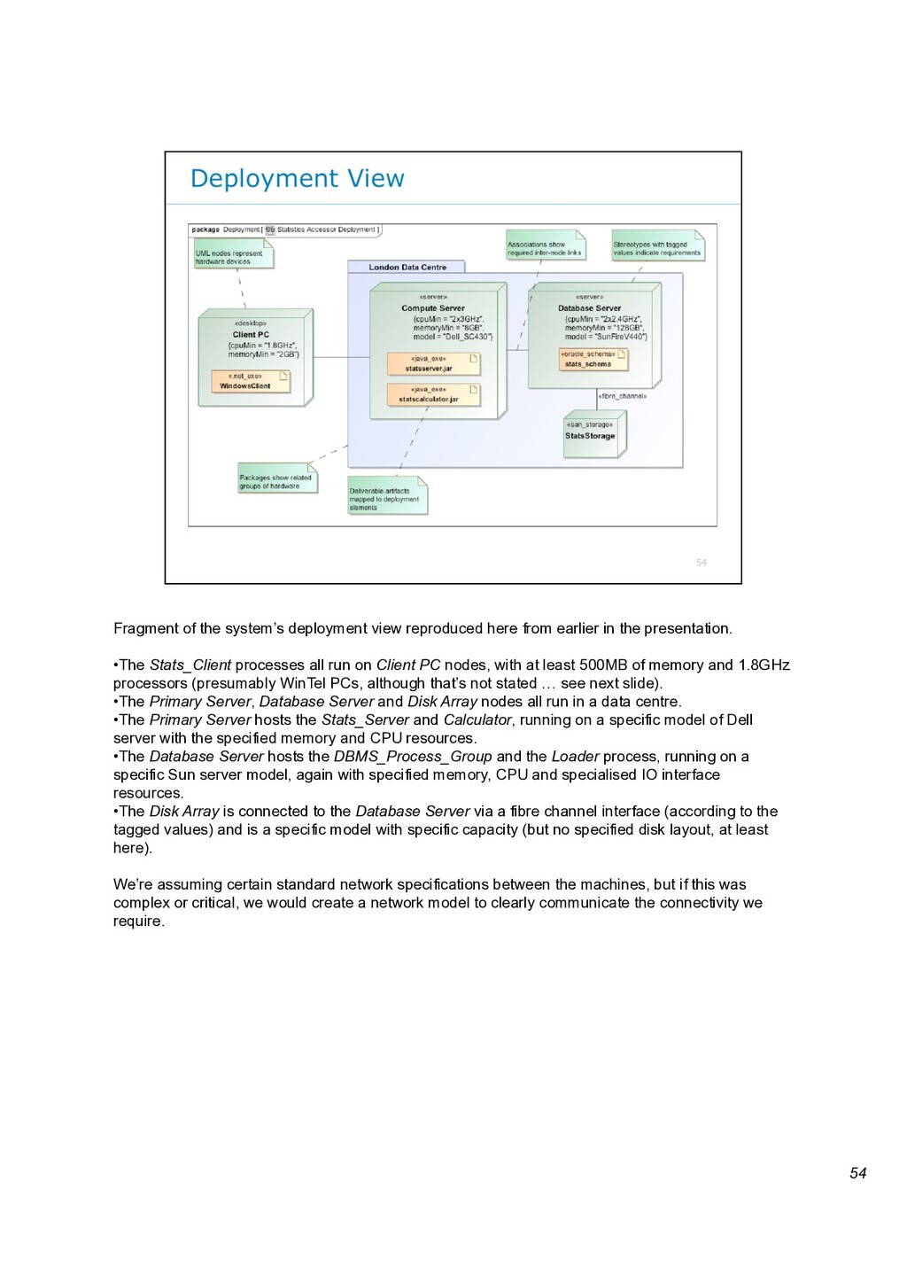 54 Fragment of the system's deployment view rep...