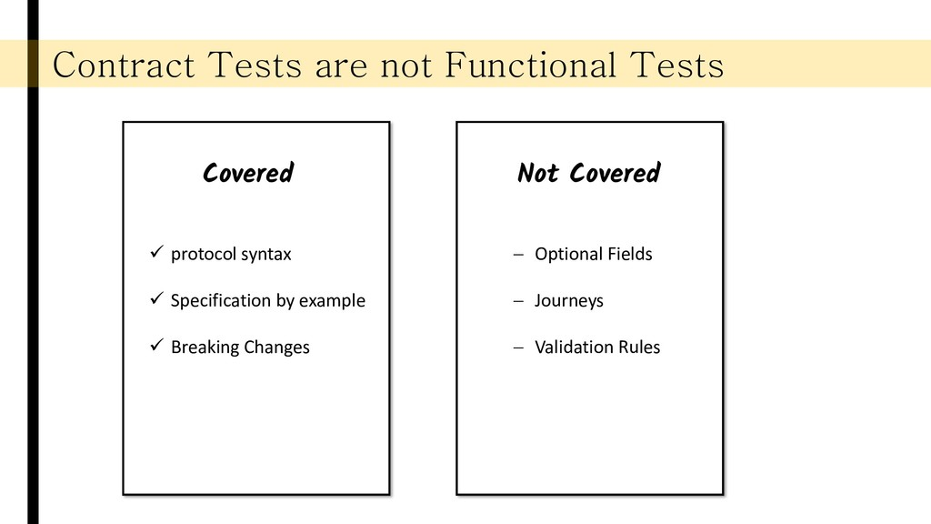 Contract Tests are not Functional Tests - Optio...
