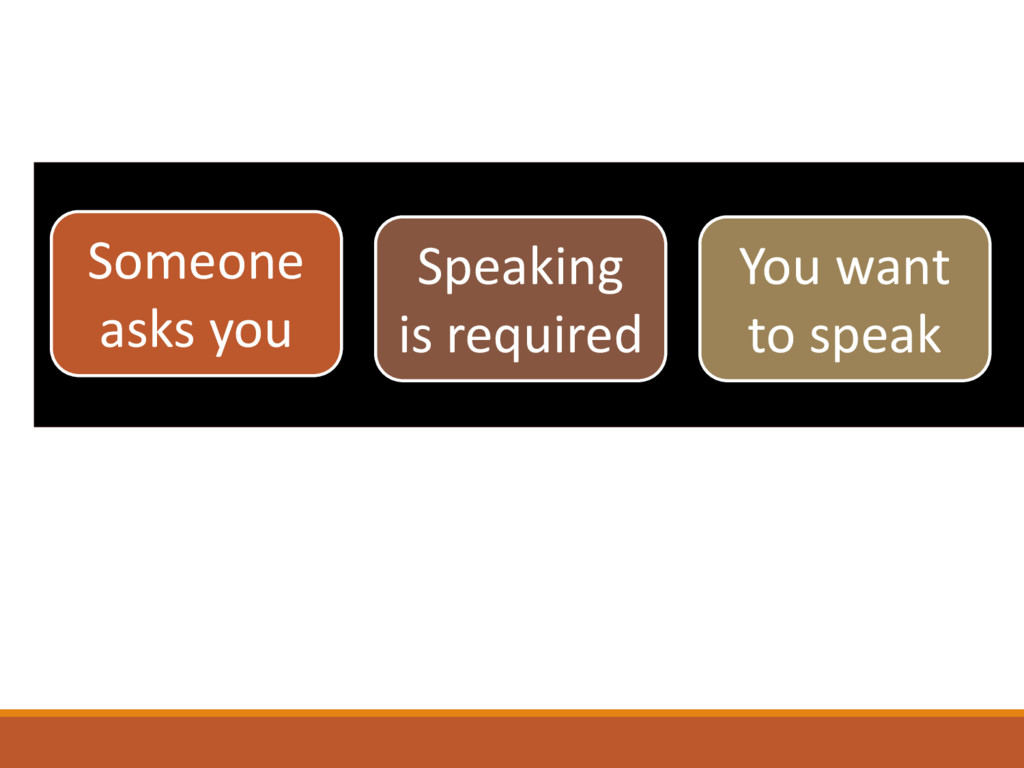 Someone asks you Speaking is required You want ...