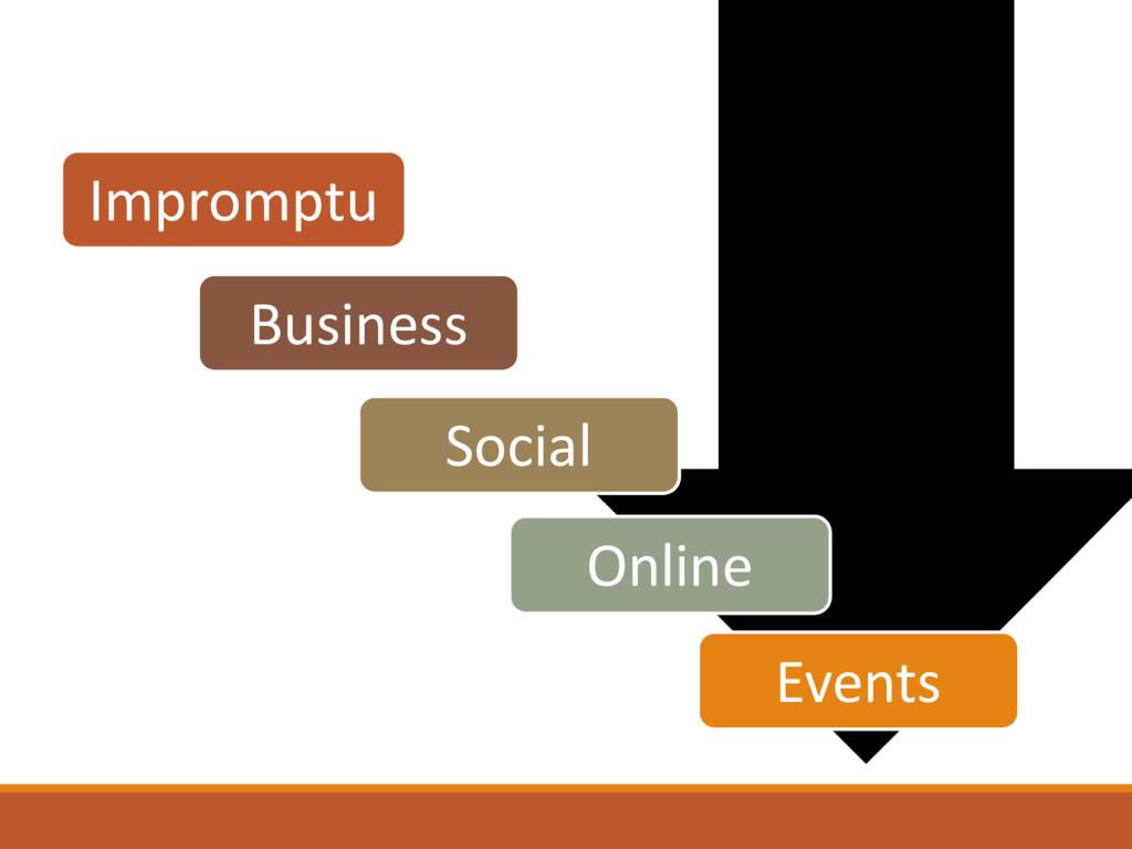 Impromptu Business Social Online Events