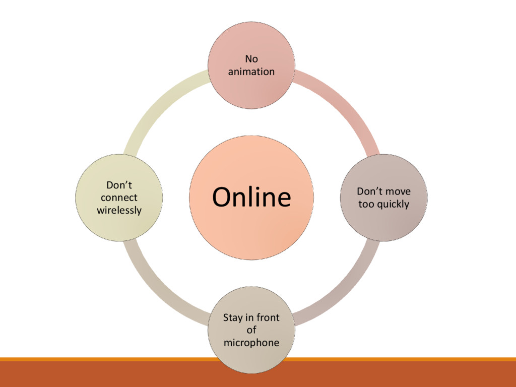 Online No animation Don't move too quickly Stay...