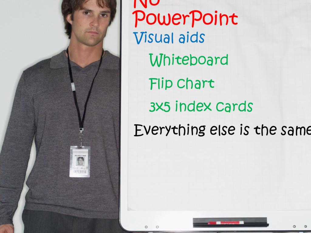 No PowerPoint Visual aids Whiteboard Flip chart...