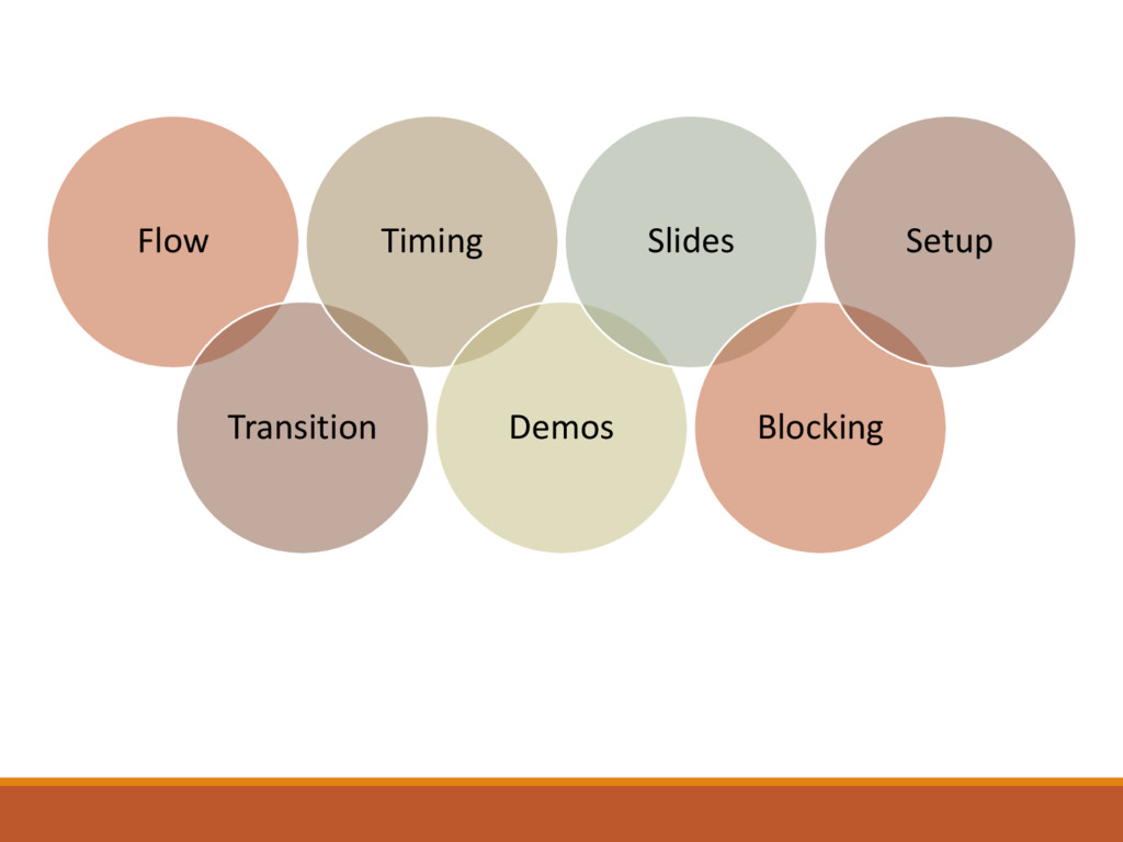 Flow Transition Timing Demos Slides Blocking Se...