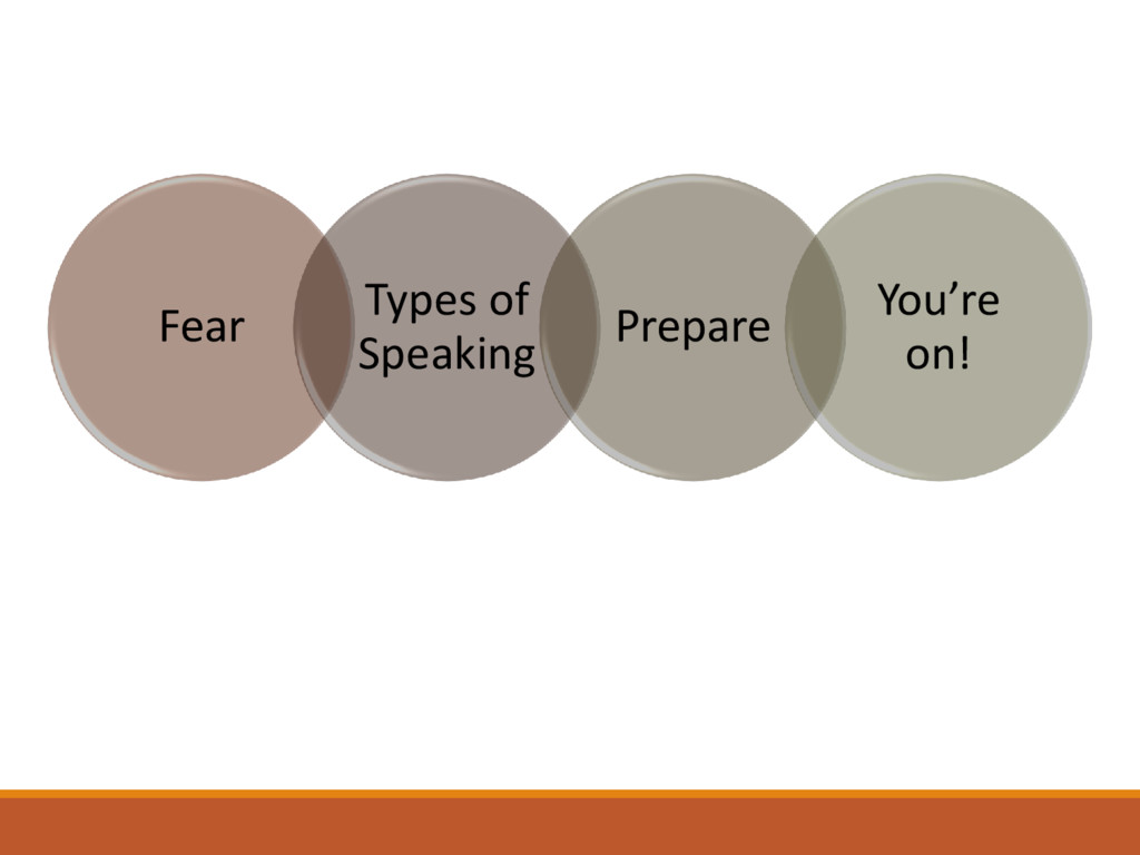 Fear Types of Speaking Prepare You're on!