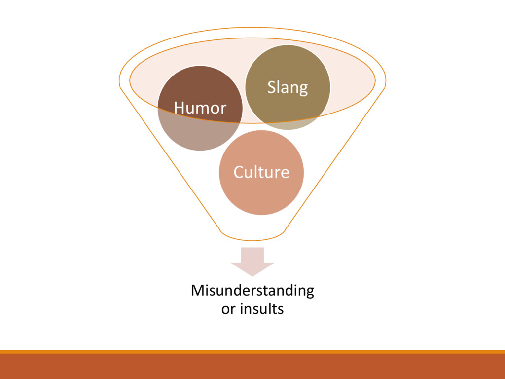 Misunderstanding or insults Culture Humor Slang