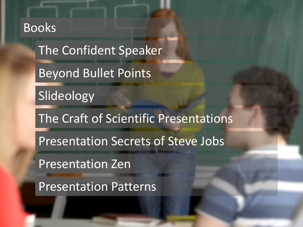 Resources Books The Confident Speaker Beyond Bu...
