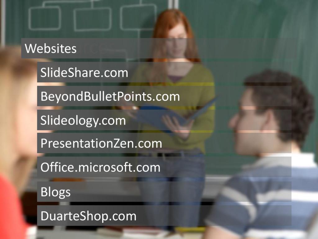 Resources Websites SlideShare.com BeyondBulletP...