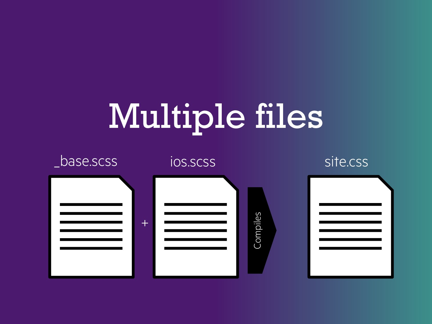Multiple files _base.scss ios.scss + Compiles s...