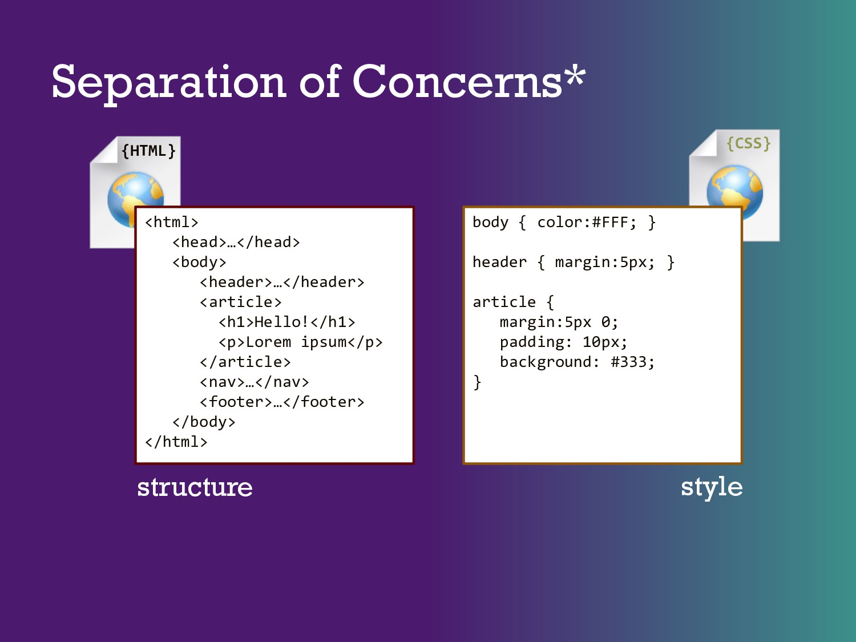 Separation of Concerns* <html> <head>…</head> <...