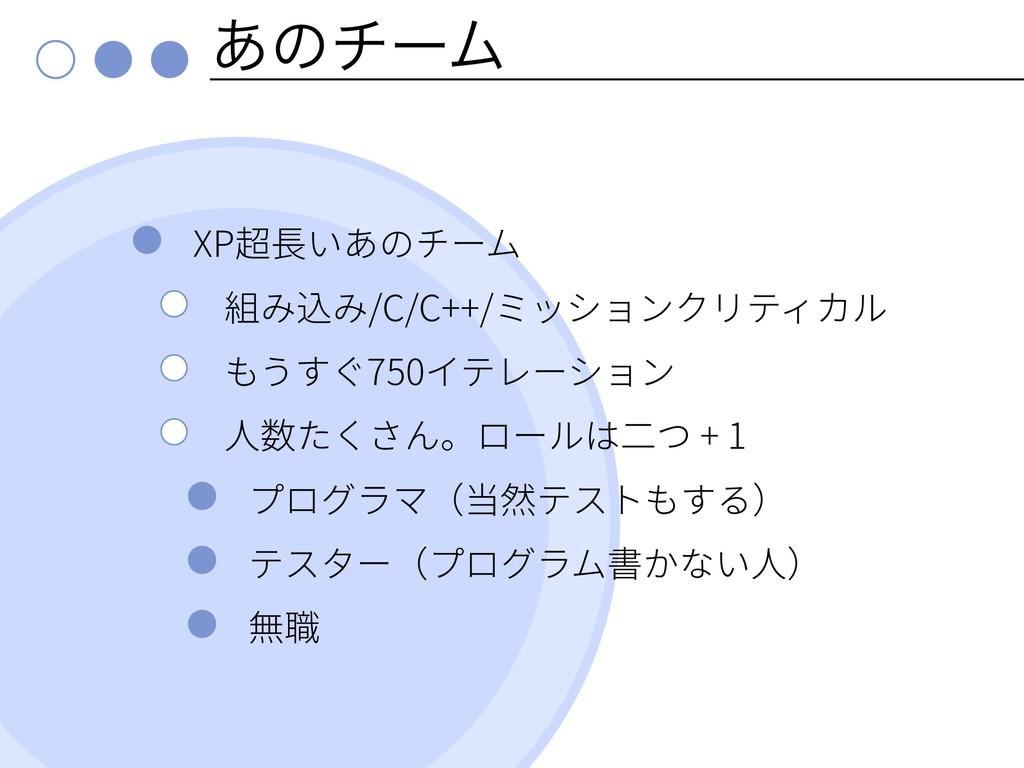 ͋ͷνʔϜ XP /C/C++/ 750 + 1
