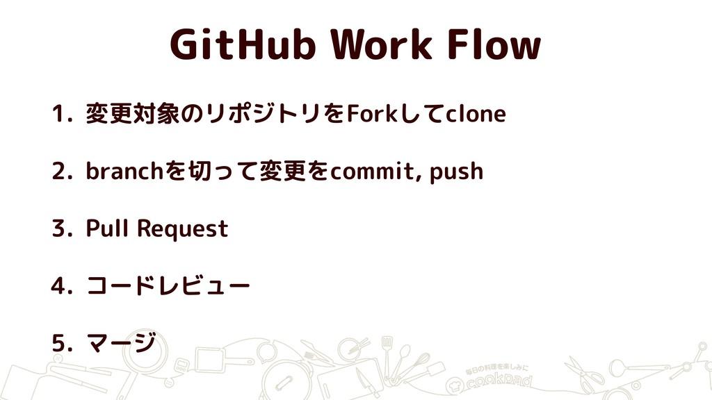 GitHub Work Flow 1. 変更対象のリポジトリをForkしてclone 2. b...