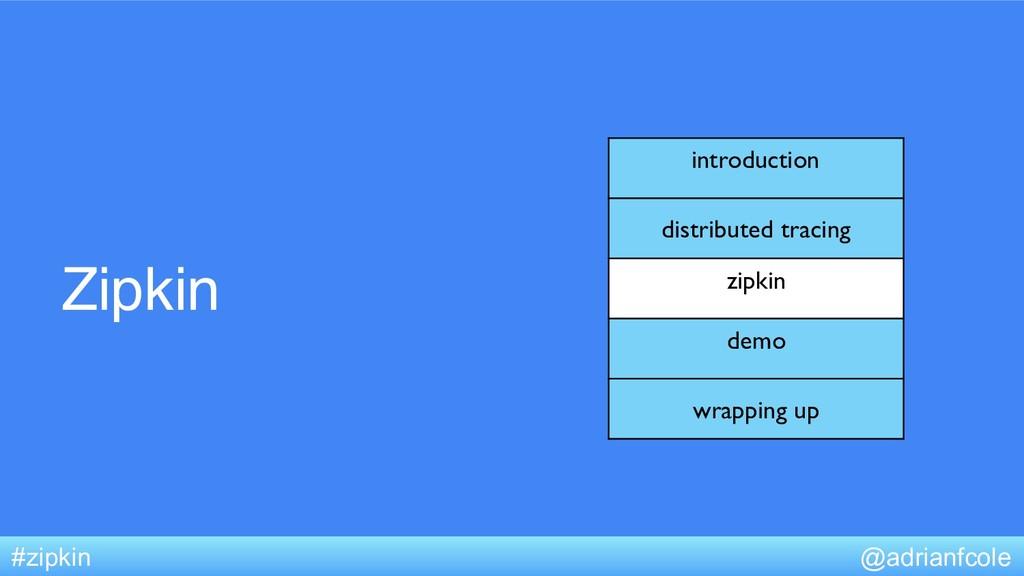 Zipkin introduction distributed tracing zipkin ...