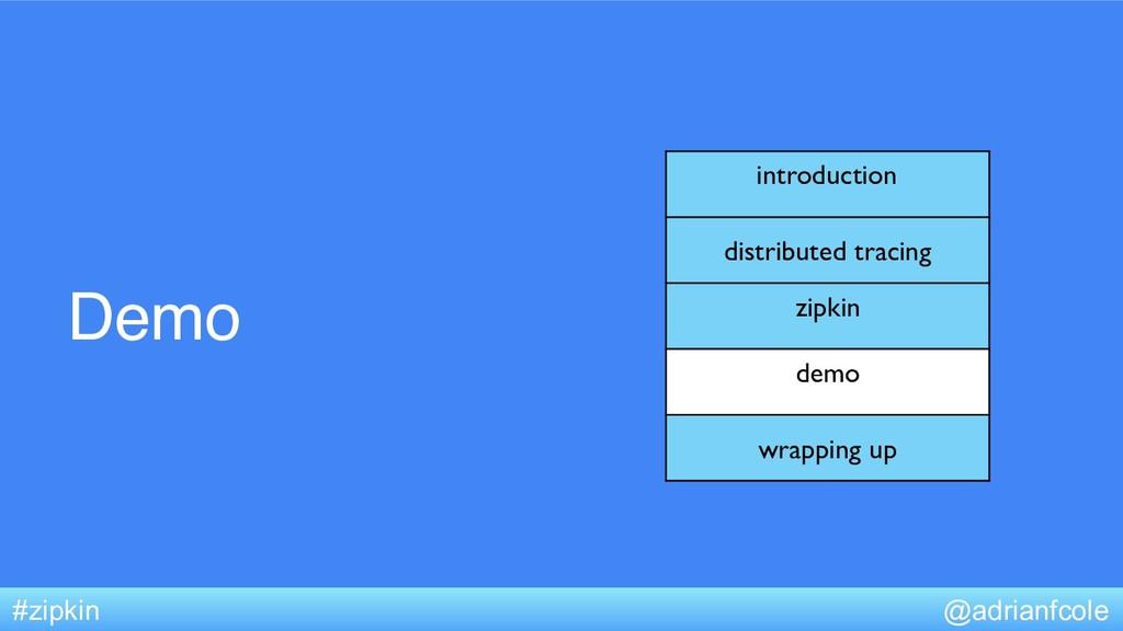 Demo introduction distributed tracing zipkin de...