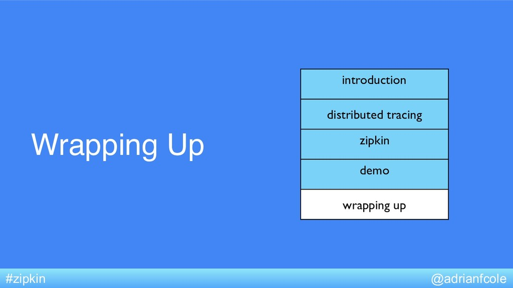 Wrapping Up introduction distributed tracing zi...