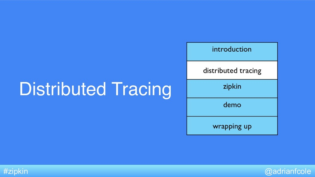 Distributed Tracing introduction distributed tr...