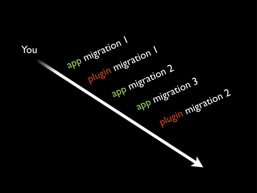 app migration 1 app migration 2 plugin migratio...