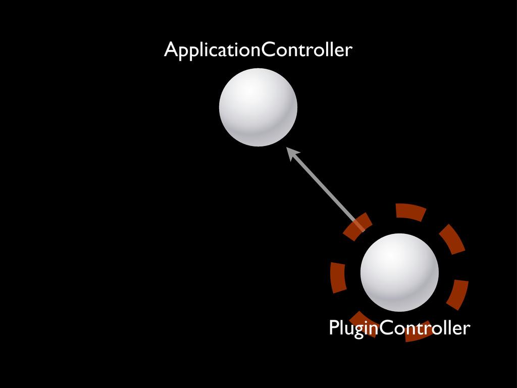 ApplicationController PluginController