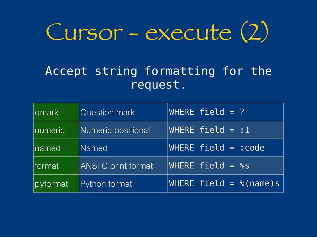 Cursor - execute (2) Accept string formatting f...