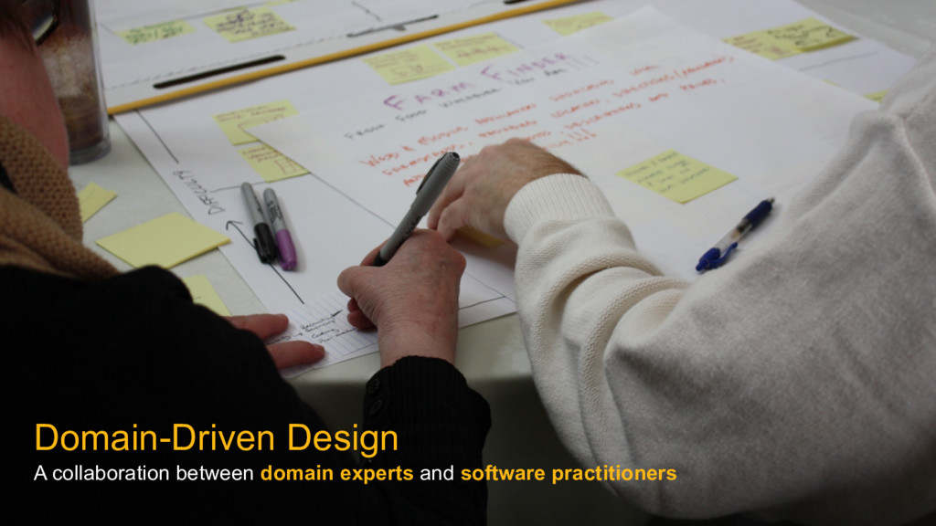 Domain-Driven Design A collaboration between do...