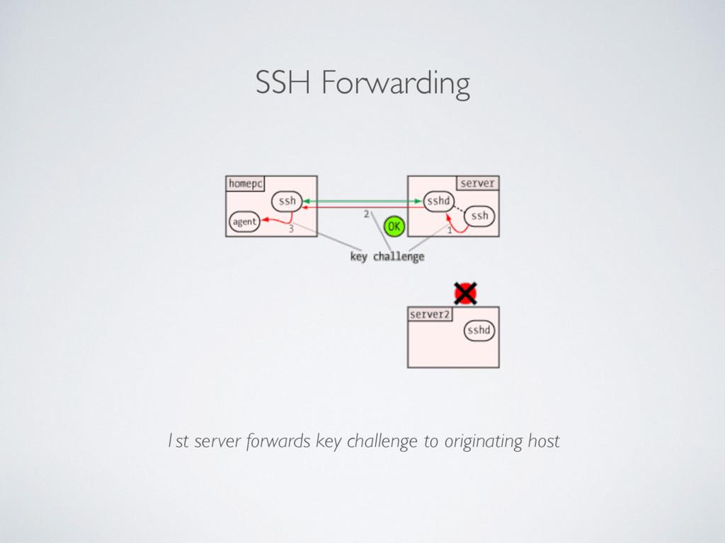 SSH Forwarding 1st server forwards key challeng...
