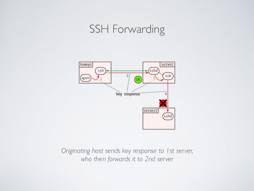 SSH Forwarding Originating host sends key respo...