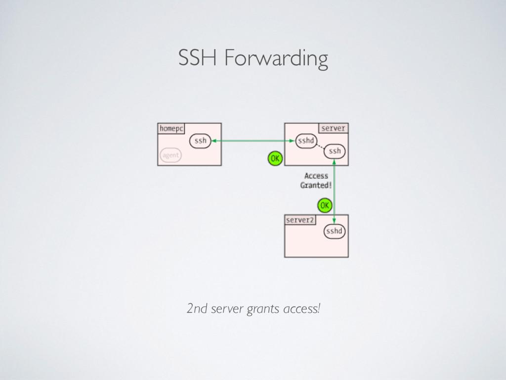 SSH Forwarding 2nd server grants access!