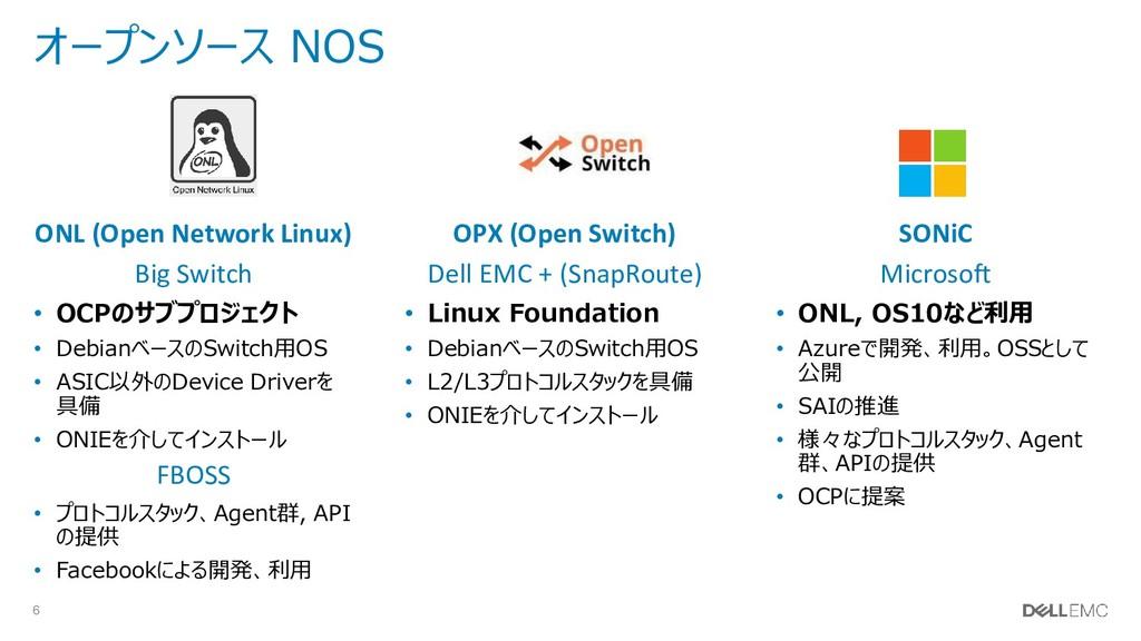6 オープンソース NOS ONL (Open Network Linux) Big Swit...