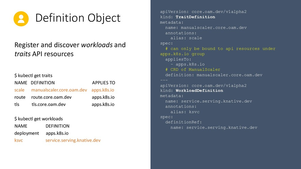 Definition Object Register and discover workloa...