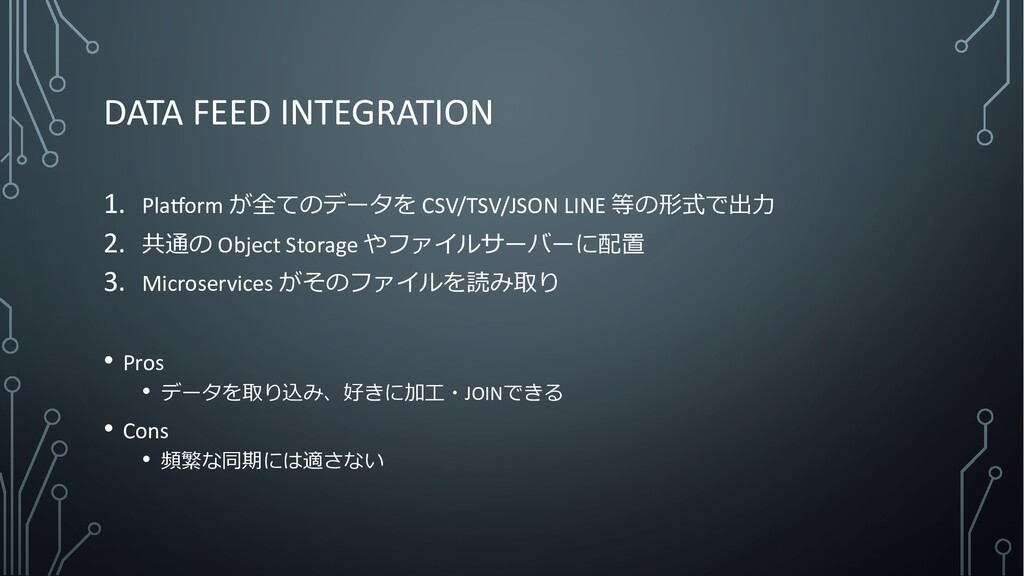 DATA FEED INTEGRATION 1. Pla$orm が全てのデータを CSV/T...