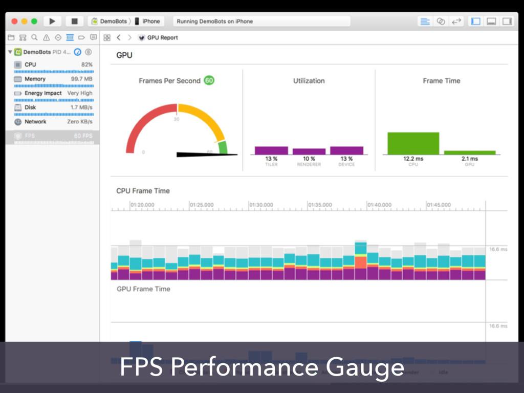 FPS Performance Gauge