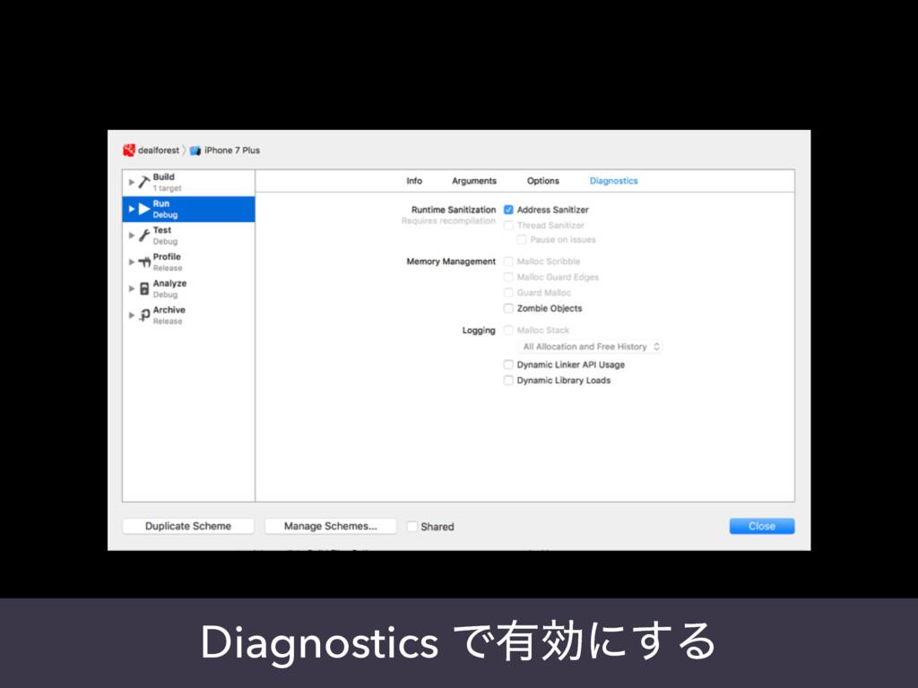 Diagnostics Ͱ༗ޮʹ͢Δ
