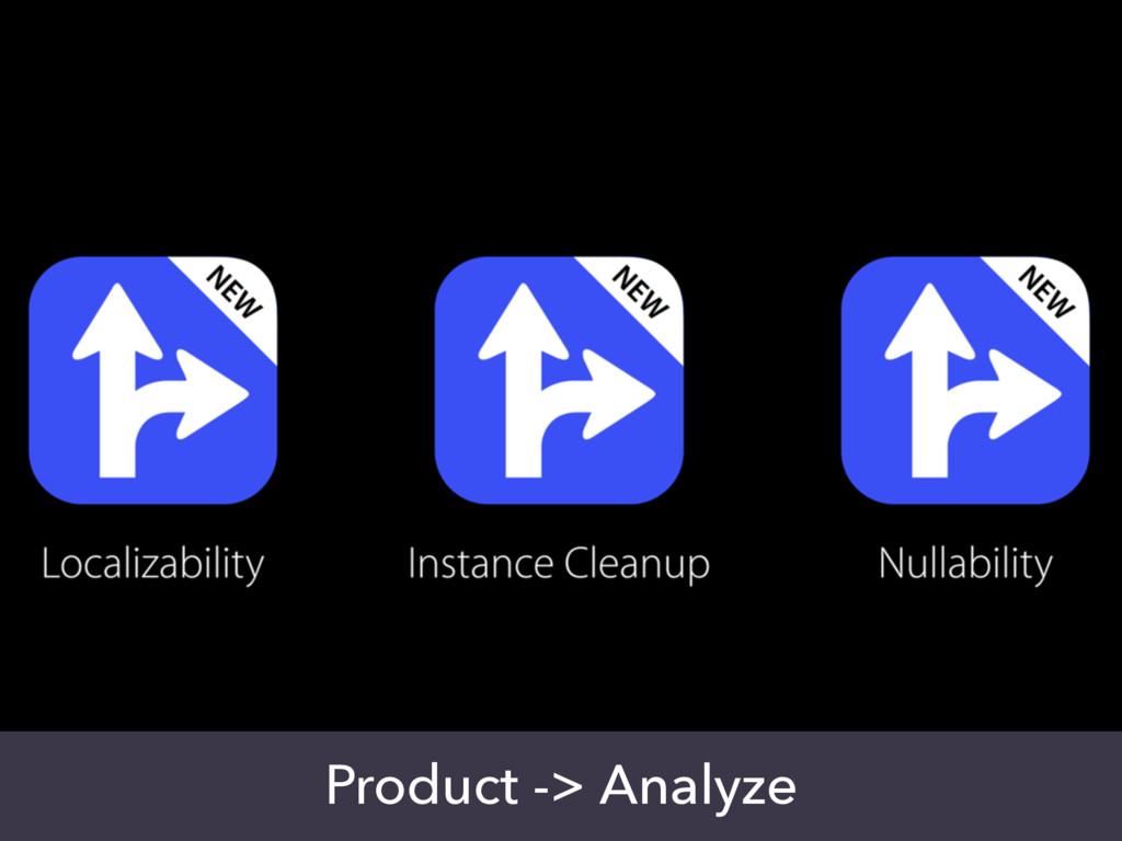 Product -> Analyze