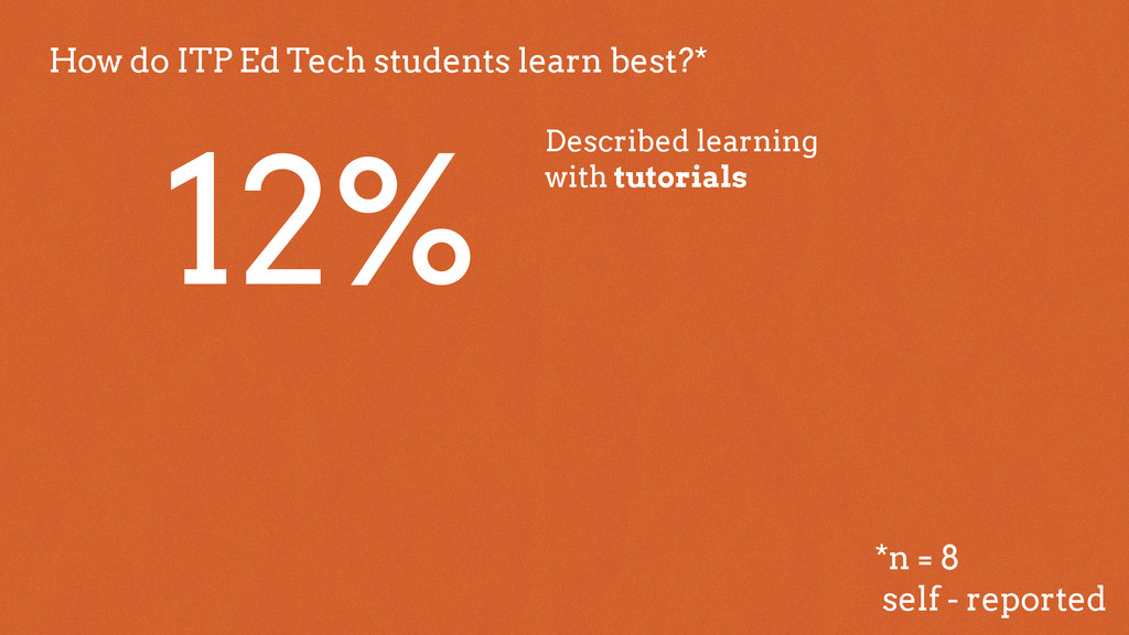 How do ITP Ed Tech students learn best?* *n = 8...