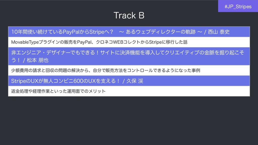 #JP_Stripes 5SBDL# ͍ؒଓ͚͍ͯΔ1BZ1BM͔Β4USJQFʁ...
