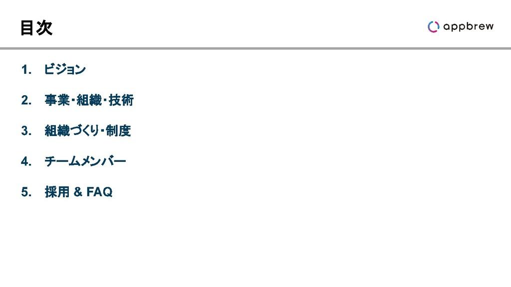 目 次 目 次 1. ビ ジ ョ ン ビ ジ ョ ン 2. 事 業 ・ 組 織 ・ 技 術 事...