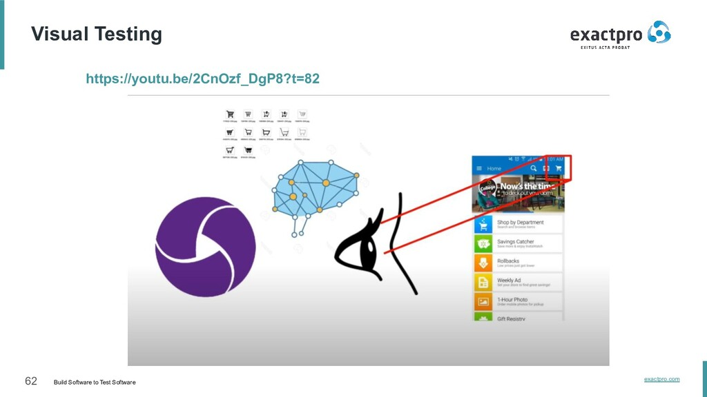 62 Build Software to Test Software exactpro.com...