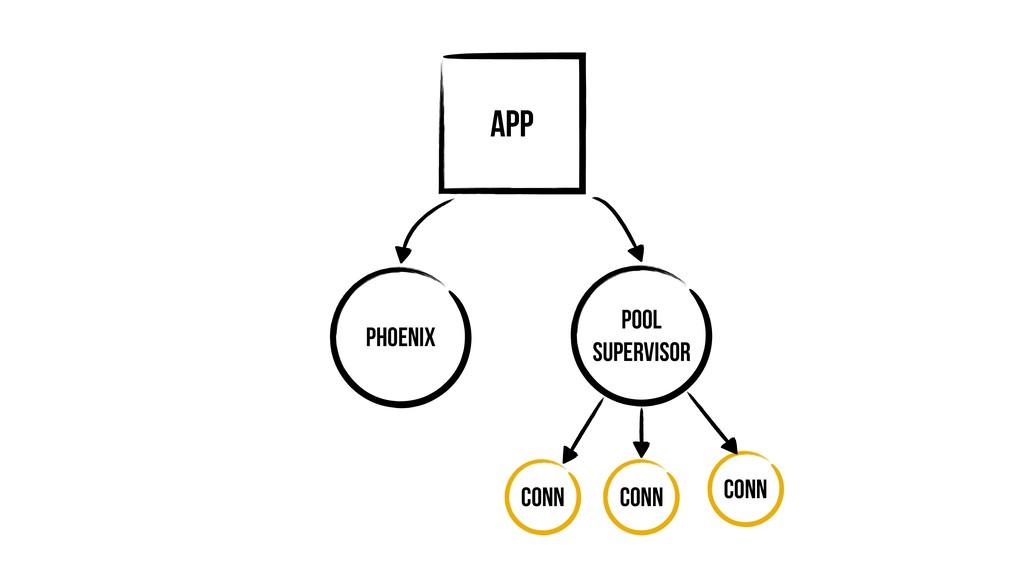 App Phoenix Pool Supervisor Conn Conn Conn