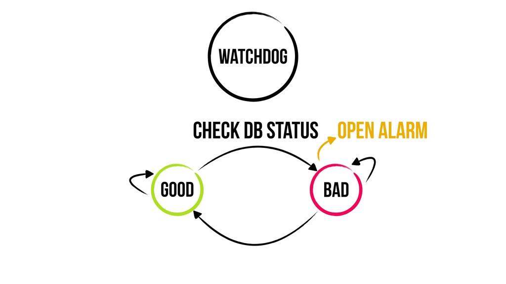 Watchdog Good Bad Check DB Status Open alarm
