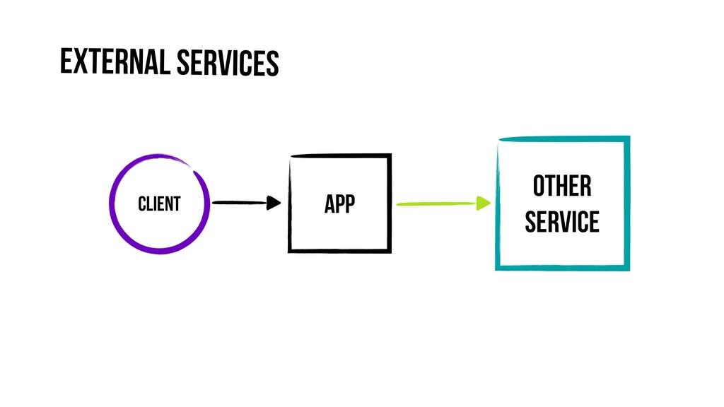 App Other Service Client External Services