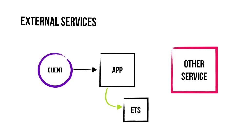 App Other Service Client External Services ETS