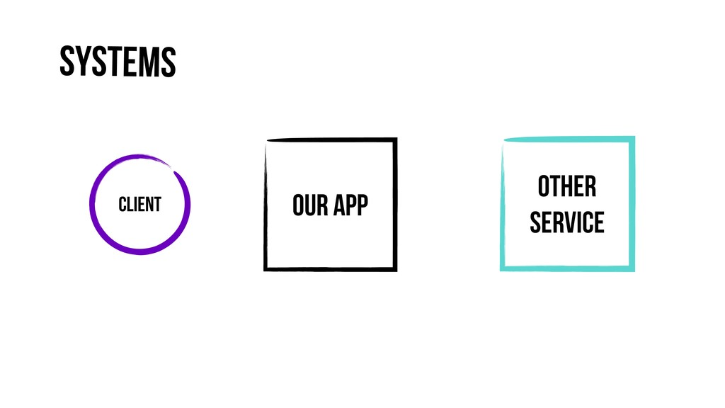 Our App Systems Other Service Client